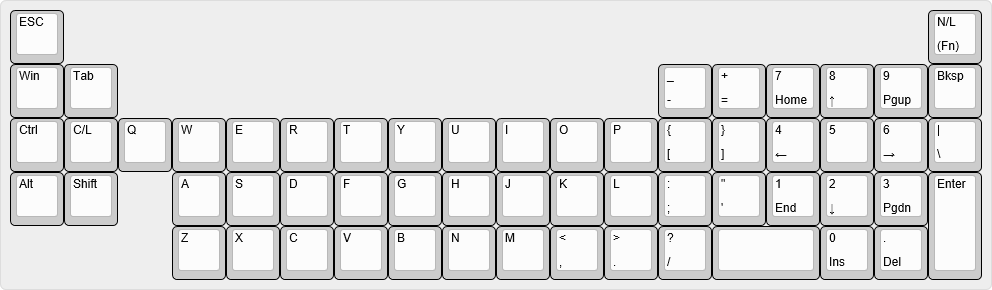 keyboard-layout-priod4.png